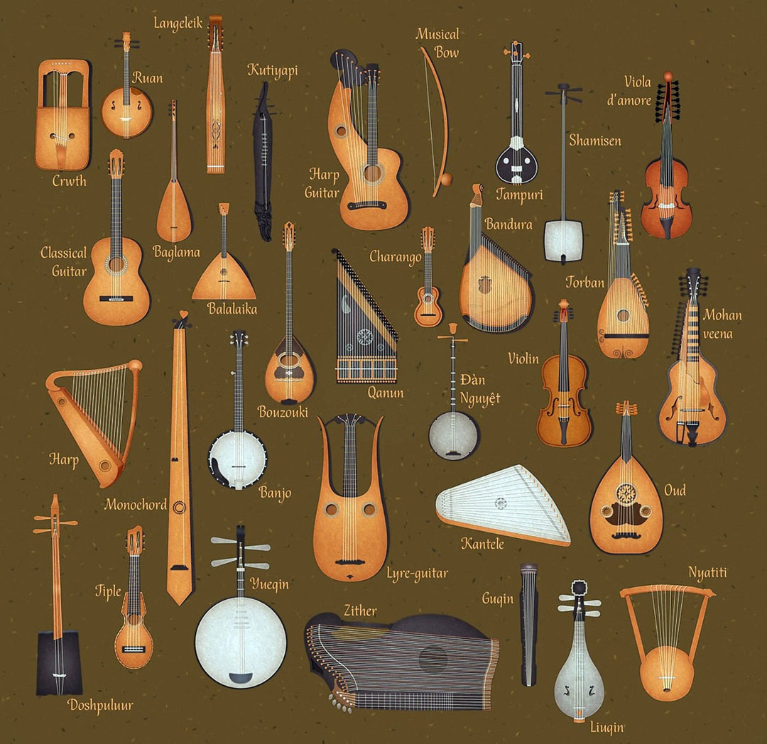 Used instruments of all kinds